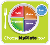 Choose MyPlate.gov