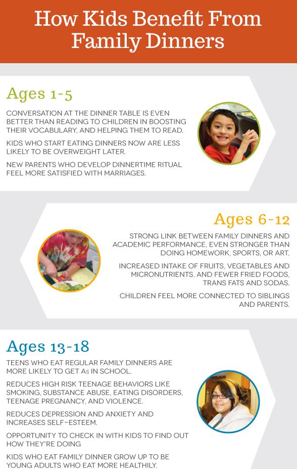 how-kids_benefit
