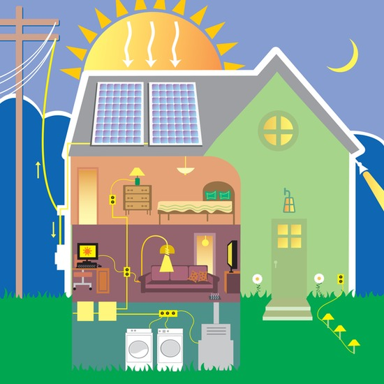 Solar power facts the family dinner project the family for What is solar power for kids