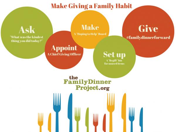 giving habit