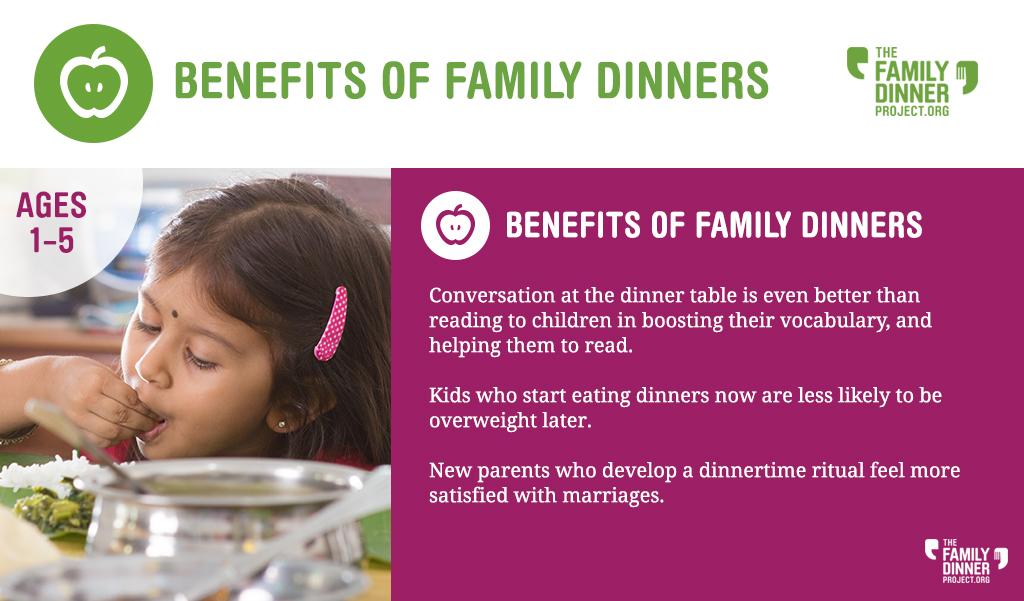 Benefits FDP 1-5