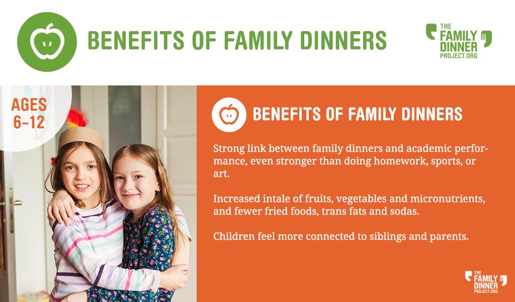 Benefits FDP 6-12