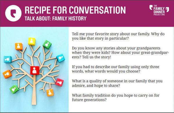 Pandemic 2020 Stuck At Home Guide To Fun The Family Dinner Project The Family Dinner Project